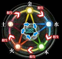 2010年2月23日 - wangbo.85111的日志 - 网易博客 - 顺从自然 - 顺从自然