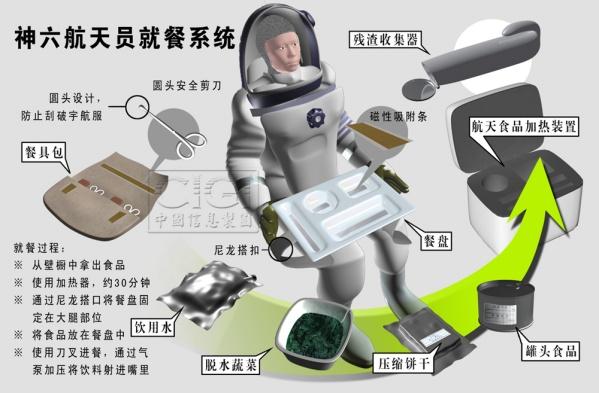 网络航天知识展览馆(一) - wei1791 - wei1791的博客