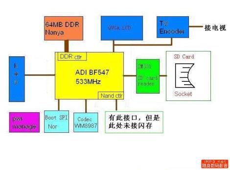 APE播放器 - arbore - 点-线-面 创造出无限可能