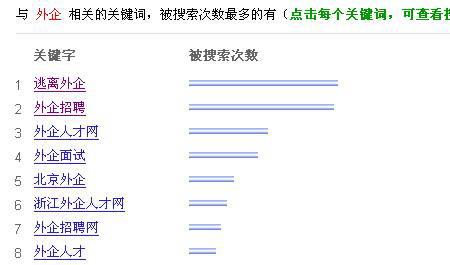 """在百度的历史上,""""逃离外企""""的搜索量首次超过""""外企招聘"""" - yuleiblog - 俞雷的博客"""