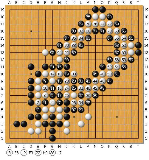围棋题中的趣名——围棋与动物(四) - 莱阳棋院 - 莱阳棋院的博客