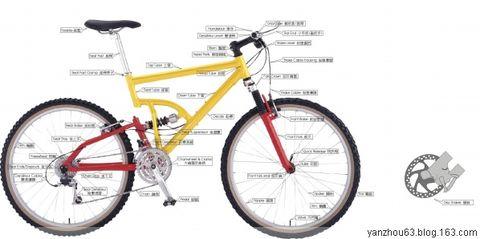 茶余饭后(二)--------自行车各个部件的英文名称 - 孜孜 - 孜孜给您带路