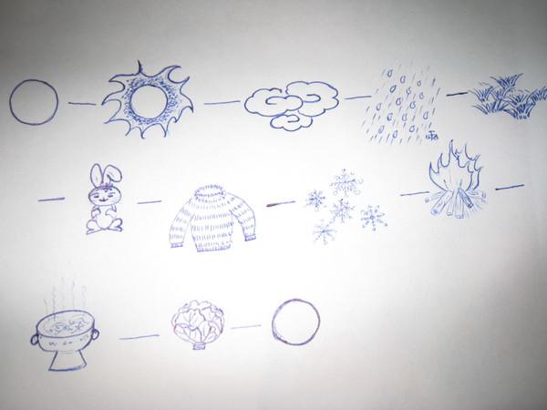 图形创意课上,学员们即兴创作图片