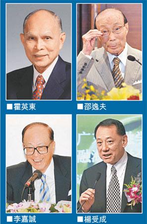 2019中国慈善家排行_刘泽彭与美丽中国