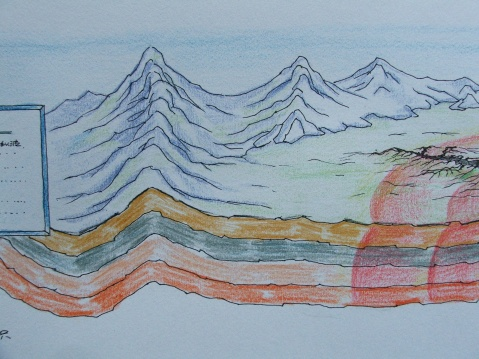 (原创)地震科普浮雕壁画设计草图 - 2008zhouwenbo - 周文波博客