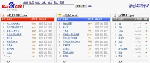 8.1日百度中国搜索风云榜改版了 - 电脑综合区 - 新手电脑网 - www.110xs.com - 打造最好的新手电脑交流中心! - syziy - Syziy`Blog