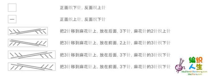 好看的麻花 - 梅兰竹菊的日志 - 网易博客 - jm7846 - jm7846的博客