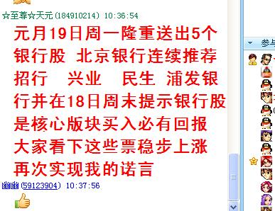 2009牛年2月4日大盘综述 - ☆至尊☆天元 - ☆至尊☆天元的博客 霸占牛股天天超短线群