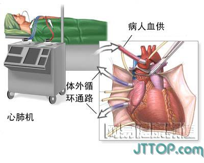 2010年3月21日 - zhangqi.69 - zhangqi.69 的博客