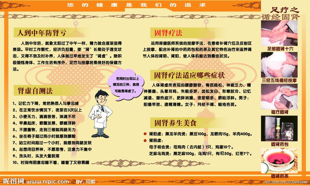 伤肾恶习中药大师 - 360811642 - 360811642的博客
