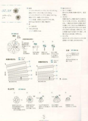 玫瑰花钩法1 - bird-sj - 夏天的云