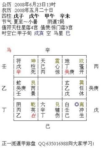 【转载】奇门遁甲预测实录 - 鑫淼梦园 - 鑫淼梦园的博客