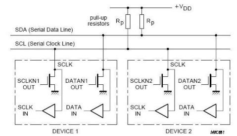 CS5536上的I2C总线的应用 - whowin - DOS编程技术
