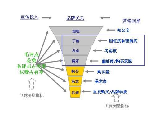五日流浪记 - 陈亮企业品牌传播 执行力传媒机构传播 - 营销咨询猛将 陈亮 陈亮