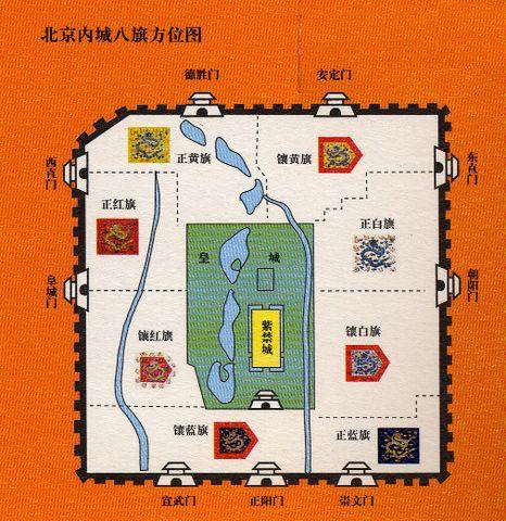 旧京内城八旗 - 卤煮 - 過年好