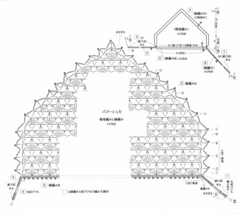 美丽编织收藏之十一(夏春秋小衣) - 冰凌 - 收纳盒