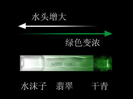引用 认识翡翠——图谱 - huang_he518的日志 - 网易博客 - 邹林 - 邹林的博客