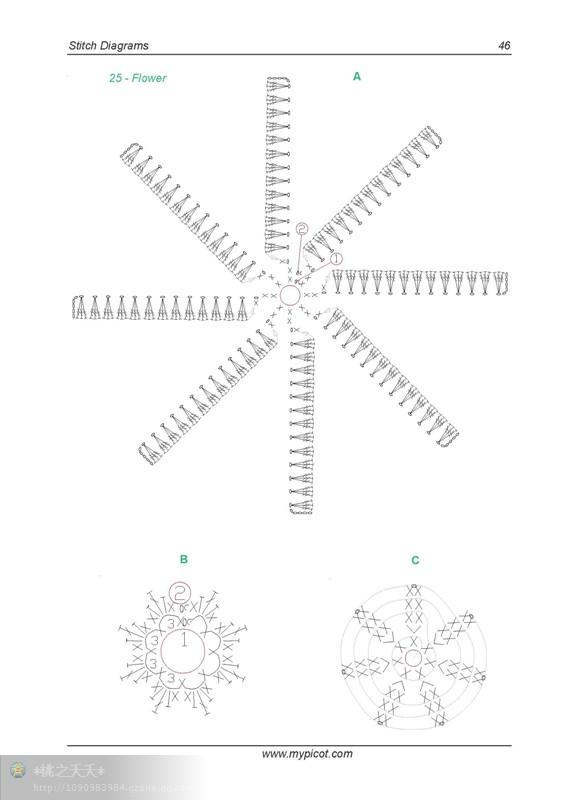 钩针新花样,新概念 - 红阳聚宝 - 红阳聚宝的博客