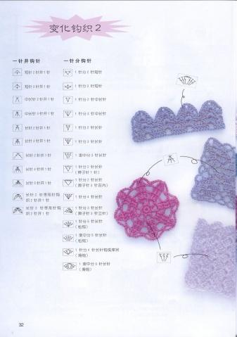 钩针符号详解107例 - 冰蓝水梦 - 冰蓝水梦