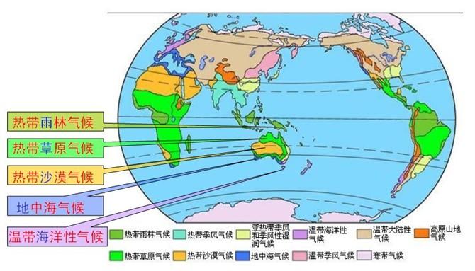 教学要有匠心四-气候类型的总结 - qdgcq - 青岛从容