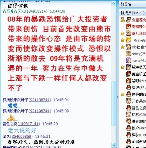 2009年元月19日大盘综述 - ☆至尊☆天元 - ☆至尊☆天元的博客 霸占牛股天天超短线群