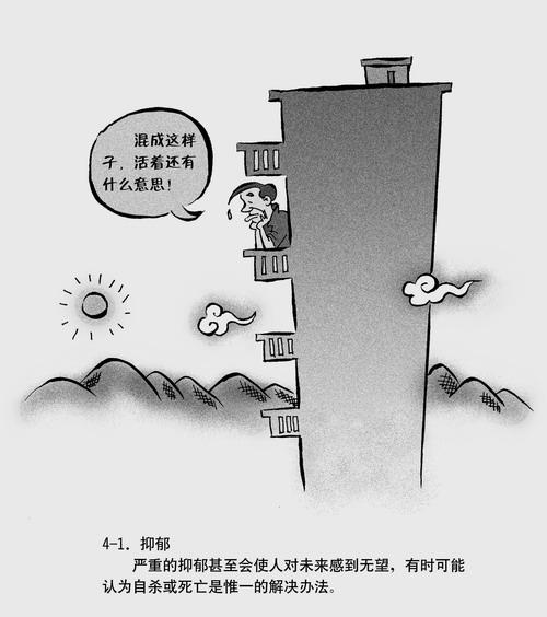 """""""我是最棒的""""之拷问 - 廖新波 - 医生哥波子"""