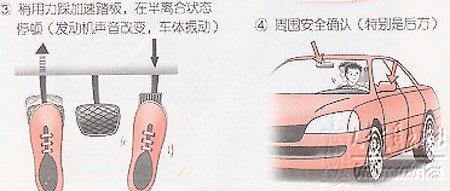 新手学开车必备 - 甡★侞嗄歡 - The dream of alfalfa