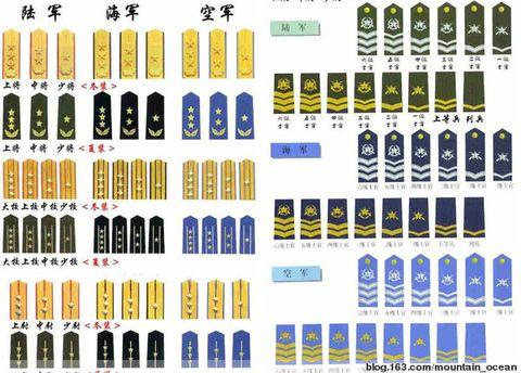 中国干部公务员等级和军衔制度等级划分{转} - 村长 - 老村长
