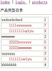 struts2根据List中值来遍历显示一个Map(Integer key,ListType value) - 每天积累一点 - 学无止境