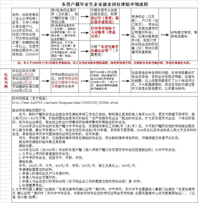 【苏州集体户口挂靠2016】