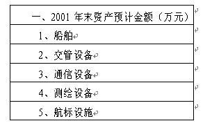 Excel办公实用操作技术(3) - 快乐老头 - liangdahuai2008的博客