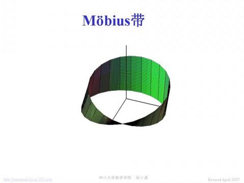 专题讲解:著名的单侧曲面:莫比乌斯带 - calculus - 高等数学