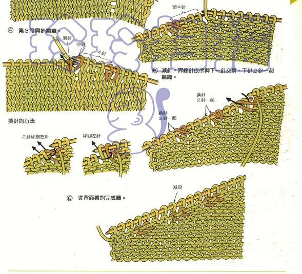 收斜肩图片 - 阿明的手工坊的日志 - 网易博客 - leeyun - 漫步云端