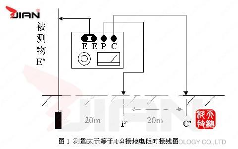 接地电阻测试方法