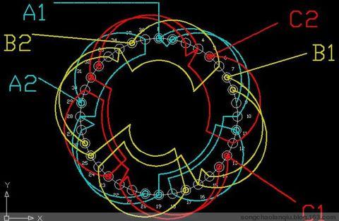 24槽2极定子绕组接线图