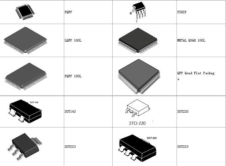 集成电路的封装形式也不断作出相应的调整变化