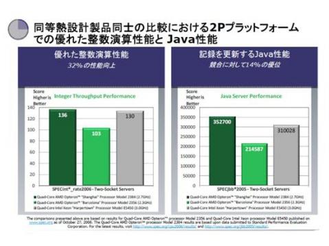 "AMD""上海""让Intel很不爽 - 小刀马 - 刀马物语"