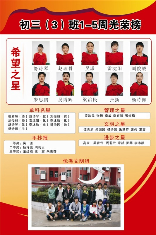 初三(3)班第一周至第五周光荣榜 -        院长 - 红城、集中营