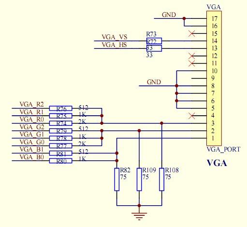 VGA标准15针接口定义 - hljlnk@126 - 我的博客