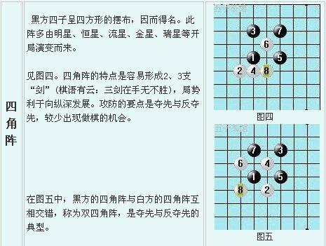 常见六种五子棋阵法图片