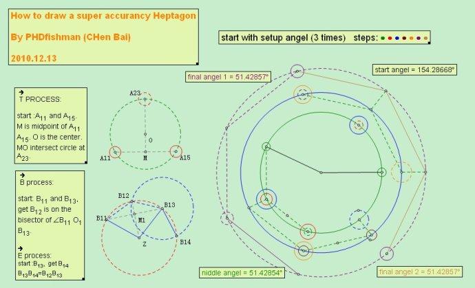 正七边形的任意精度尺规作图及其数学原理 - 捉河蟹的渔夫 - 蒲汇塘渔夫