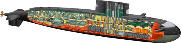 图文:俄基洛级潜艇剖面示意图