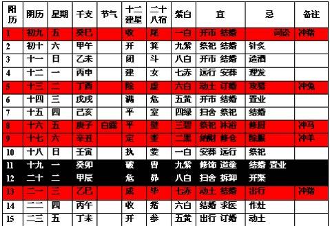 九月吉凶表 - dong.yi.qi - 易奇八字研究工作室