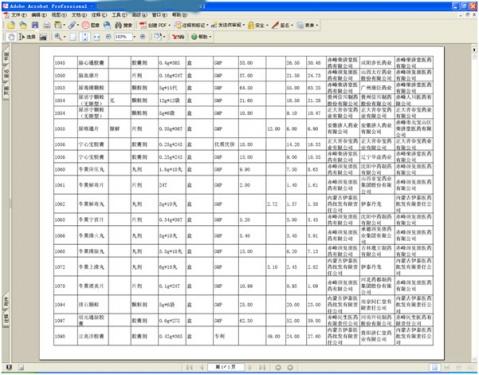 【转载】有关如何破解PDF加密文件的教程 - 清风明月 - 网上之家