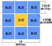 井田制 - zyltsz196947 - zyltsz196947的博客