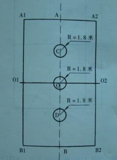 最新篮球场地画法_如何画标准篮球场地_龙的传人_新浪博客