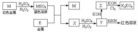 引用 2008高考化学分类解析2-离子反应 - 悟教 - 悟教化学园