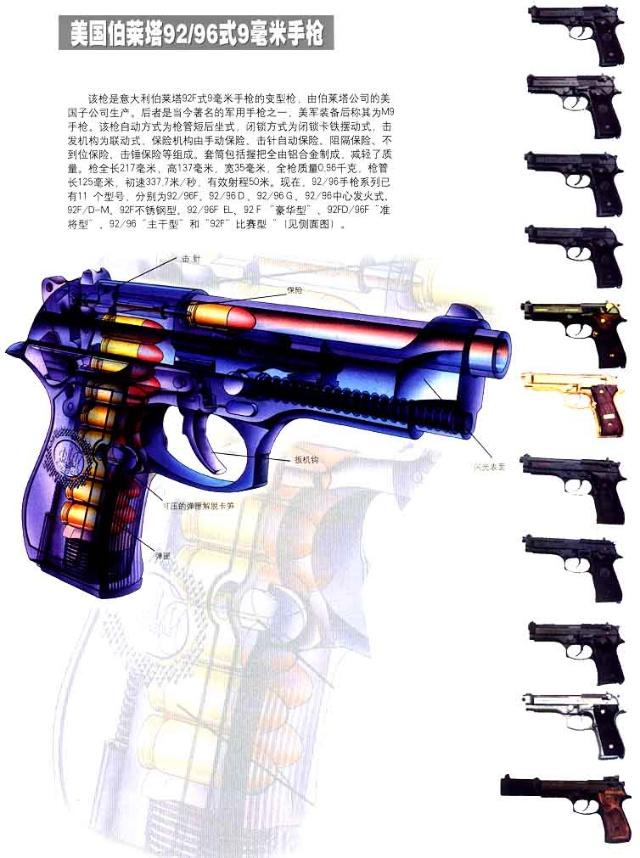 著名枪械结构图 - superxue - 如花美眷,似水流年