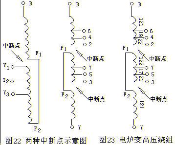 第三章 线圈制造(续) - transformerhe - transformerhe的博客
