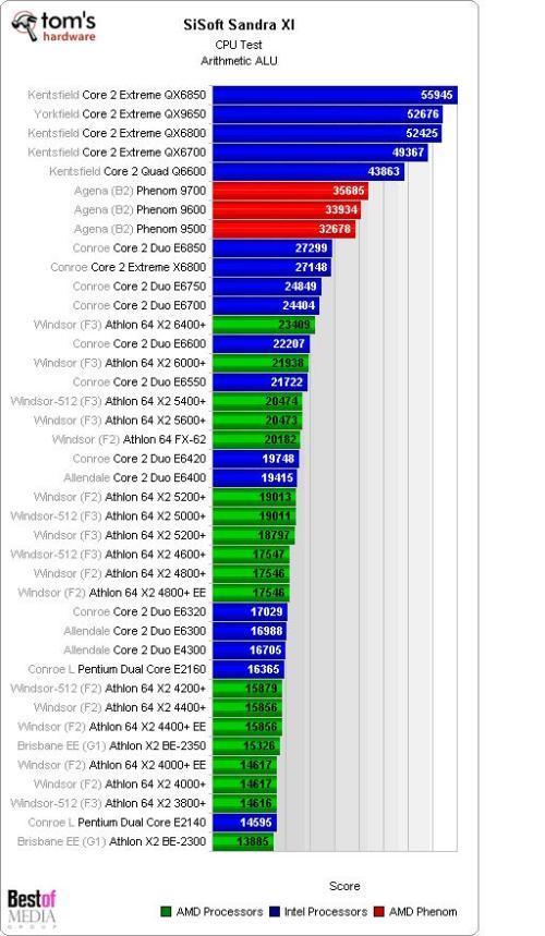 AMD:是否你真的一无所有 - 孙永杰 - 孙永杰的博客